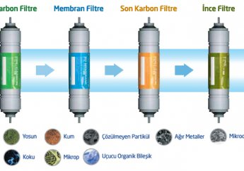 Su arıtma filtre özellikleri