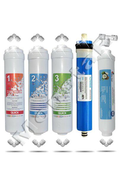 Su Arıtma Filtre Seti 5li (Kapalı Kasa Cihazlar)