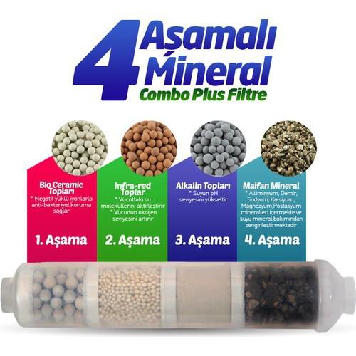 4 aşmalı mineral filtre monstar
