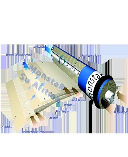 membran filtre yapısı